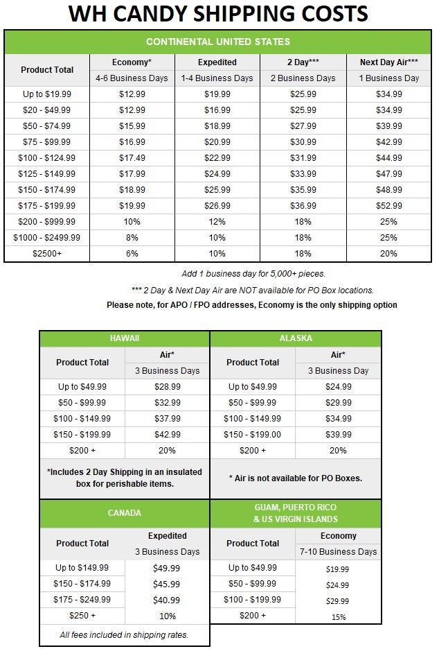 Shipping Rates and Transit Times for WH Candy